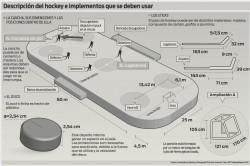 emelexista emelec Hockey Guayas