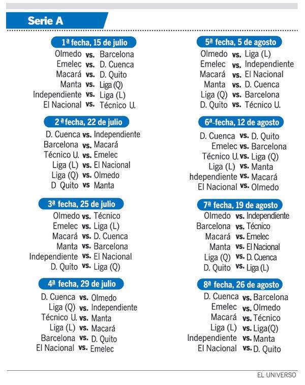 Emelec será local en el tercer Clásico del 2012