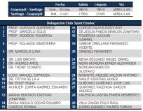 Boletín Oficial : Viaje y Delegación U de Chile vs. EMELEC