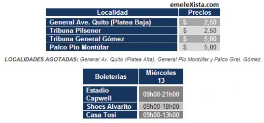 Club Sport Emelec vs. Manta Fútbol Club Venta de boletos