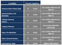 Clásico del Astillero 24 de Abril del 2013