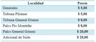 EMELEC vs. River Plate (Uruguay) (Precios)