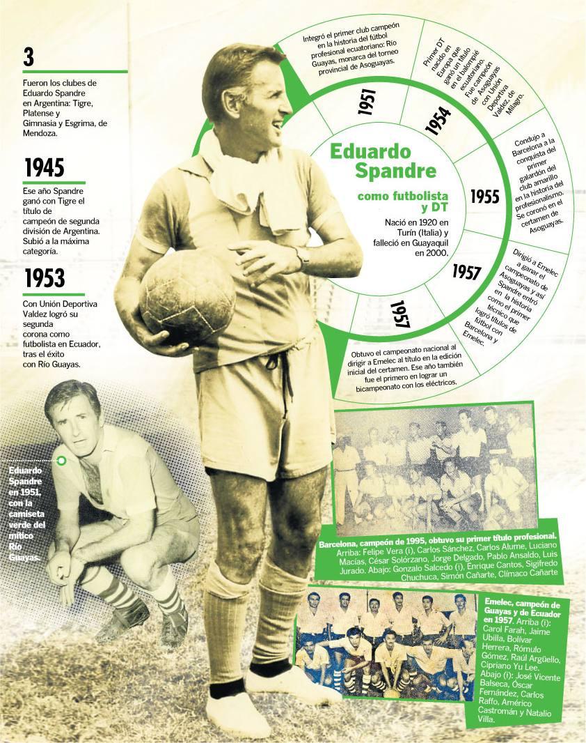 'tano' spandre el hombre récord del fútbol ecuatoriano