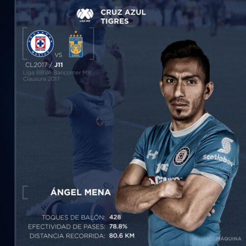 Ángel Mena brilla en México