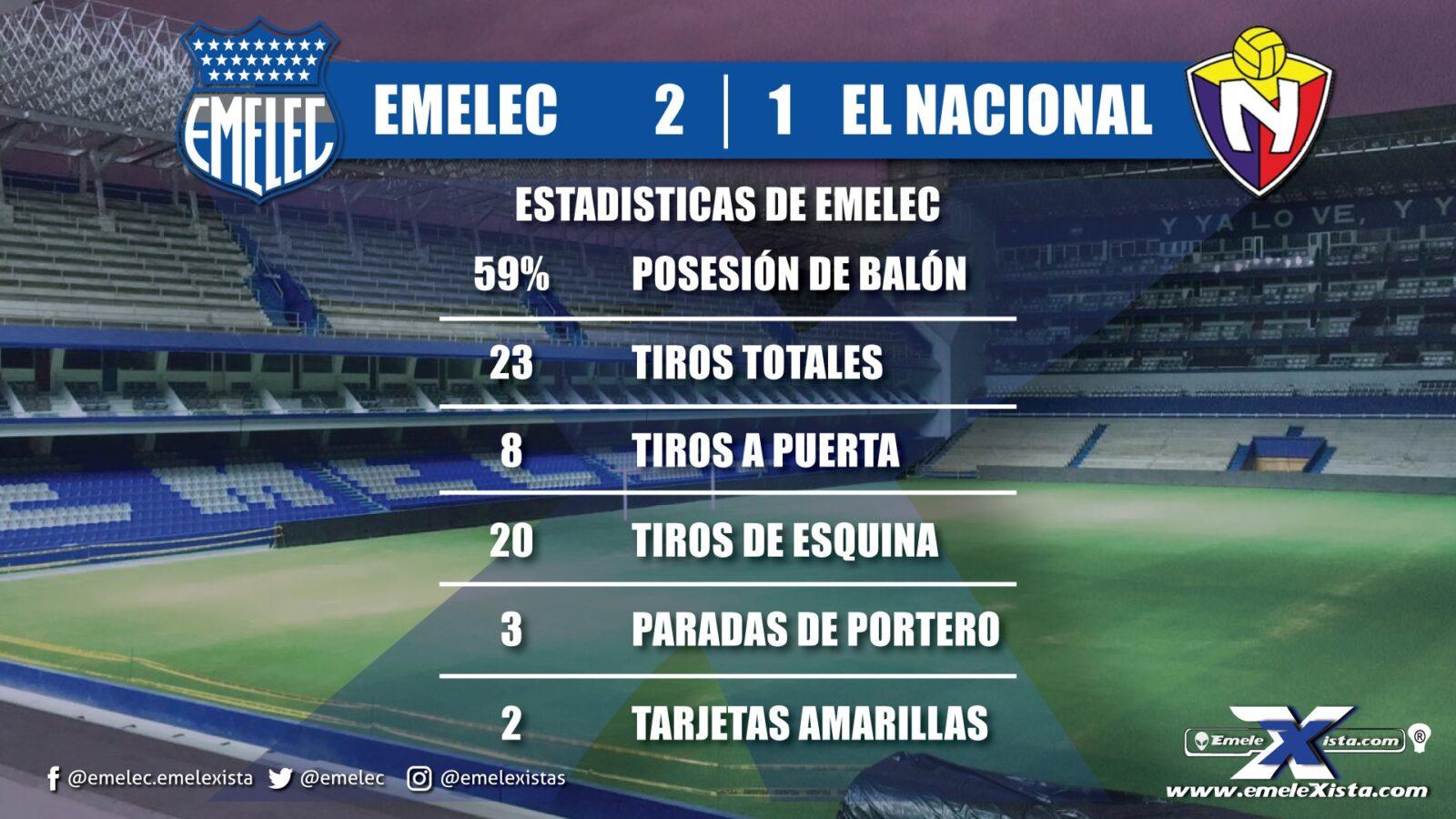 Emelec El Nacional