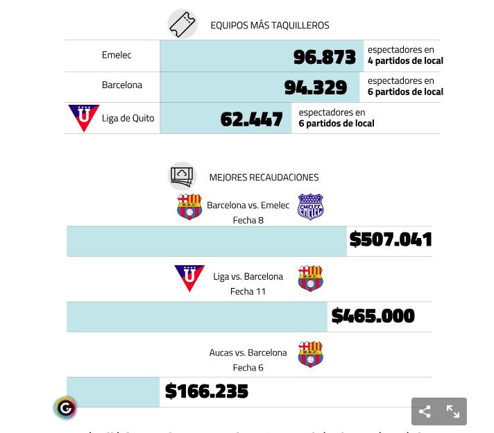 futbol ecuatoriano boletos vendidos 2018