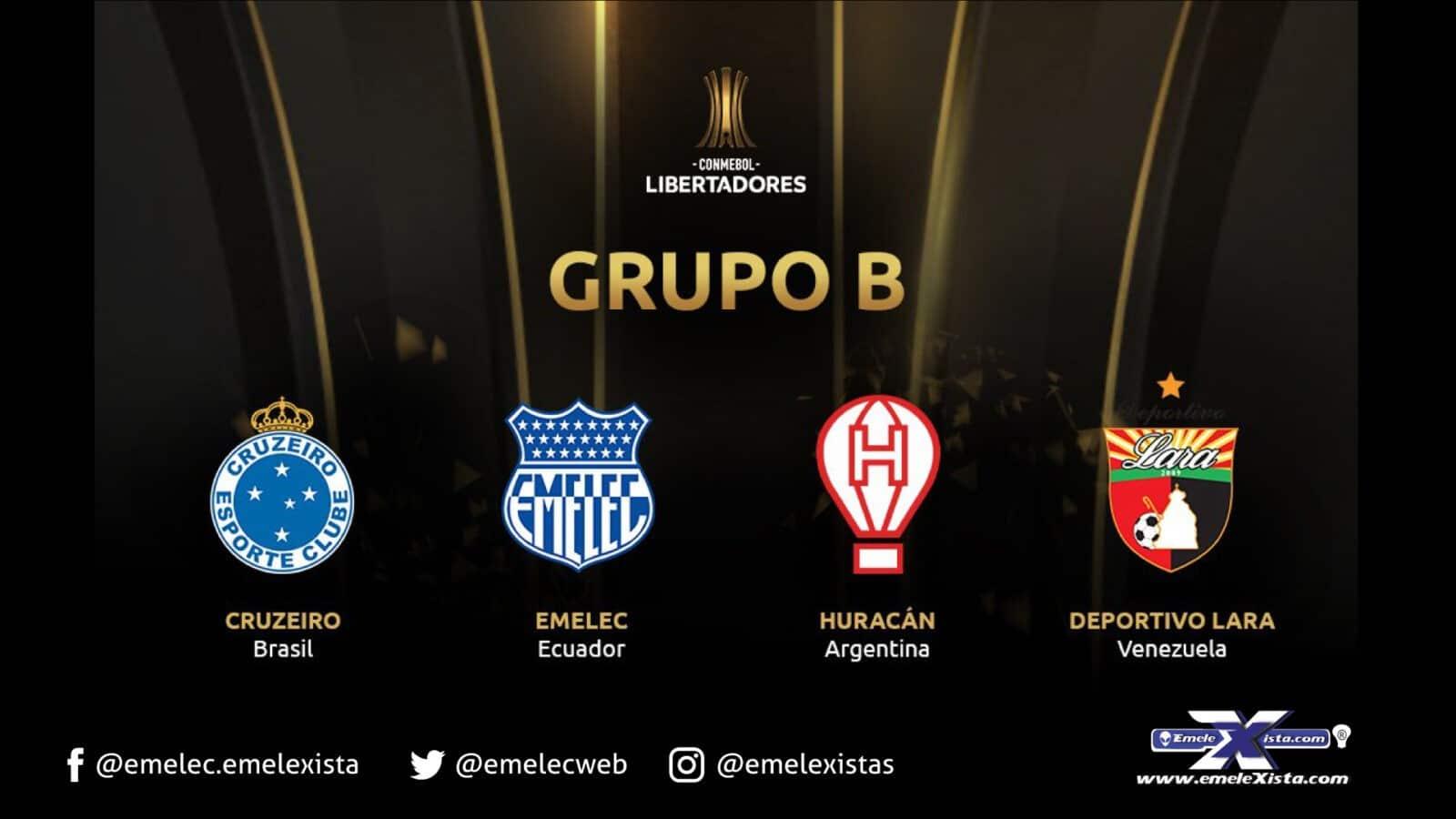 Copa Libertadores 2019 : Los rivales de Emelec