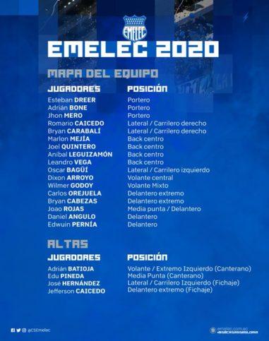 emelec 2020