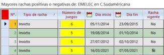 emelec 1